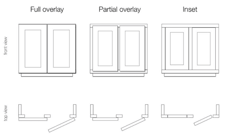 inset vs. overlay cabinets