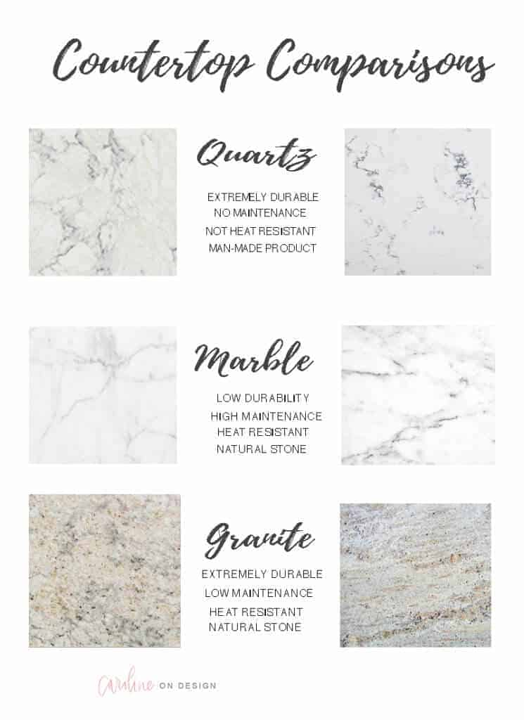 How to choose best countertop