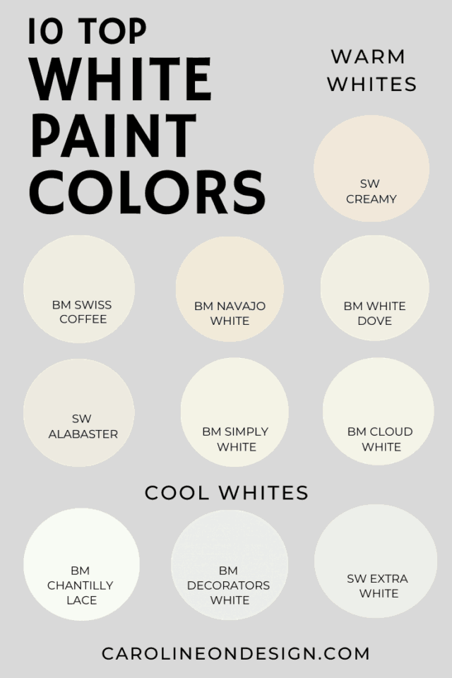 10 White Paint Colors that Designers Love Infographic